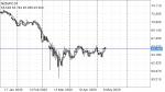 NZDJPY SIGNAL in Trading Signals_index