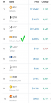 Bitcoin Cash (BCH) in Coins & Tokens_index
