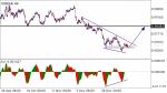 IbunyaranapsitumorangPSK's Trading Journal in Trading Journal_index
