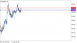 CADJPY analisys in Trading Signals_index