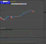 Pricetrender Indicator with Push/Email finished in MT4 / MT5 Indicators_index