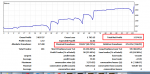 EA TP &SL in MT4 / MT5 EAs_index