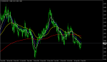 Filtering Trend With Ed Ponsi in Trading Systems_index