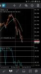UKOIL BRENT. in Fundamental_index