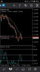 Sam86 trading journal in Trading Journal_index