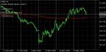 Antonio mun Journal in Trading Journal_index