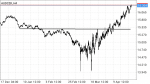 Support and Resistance Significant (SSR) in Trading Systems_index