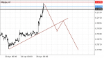 RIPPLE in Technical_index