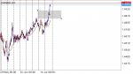 CHFSGD in Technical_index