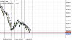 USDSEK in Technical_index