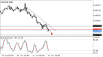 AUD/CHF SIGNAL in Trading Signals_index
