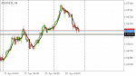 AUD/NZD SIGNAL in Trading Signals_index