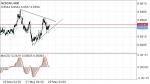 NZDCAD SIGNAL in Trading Signals_index