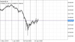 NZDCHF SIGNAL in Trading Signals_index