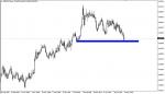 NZDCHF SIGNAL in Trading Signals_index