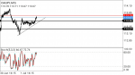 CHFJPY SIGNAL in Trading Signals_index