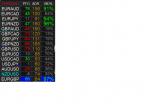 Power Dashboard  in MT4 / MT5 Indicators_index