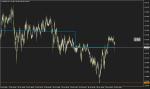 Chart timeframe changer in MT4 / MT5 Indicators_index