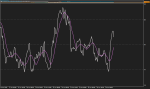 Traders dynamic Index  (TDI) indicator  in MT4 / MT5 Indicators_index