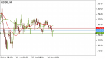 AUDDKK SIGNAL in Trading Signals_index