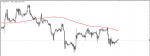GBPCHF SIGNAL in Trading Signals_index