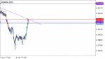 USDDKK SIGNAL in Trading Signals_index