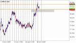 EURRUR SIGNAL in Trading Signals_index