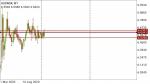 AUDNOK in Technical_index