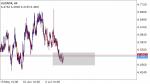 AUDNOK SIGNAL in Trading Signals_index