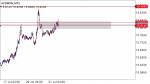 AUDMXN SIGNAL in Trading Signals_index