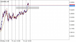 AUDHKD in Technical_index