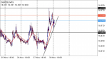 CADCZK in Technical_index