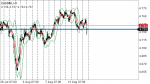 CADDKK in Technical_index