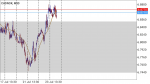 CADNOK in Technical_index