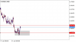 CADSEK in Technical_index