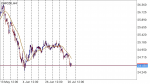CHFCZK in Technical_index