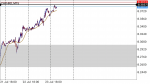 CHFHKD in Technical_index