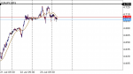 CZKJPY in Technical_index