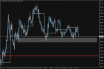 USDMXN in Technical_index