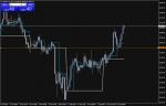 DAX30 (Ger30, DE30) German Index in Technical_index