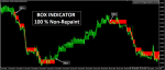 100% non repaint forex indicator in Forex Advertisements_index