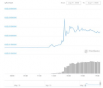 Lyfe in Coins & Tokens_index