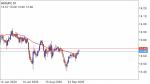 HKDJPY in Technical_index
