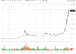 History Bitcoin and Cryptocurrency Trading in General Cryptocurrency Discussion_index