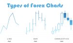 3 types charts in Forex in Forex Education_index