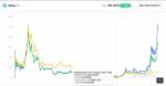 Zilliqa (ZIL) in Coins & Tokens_index