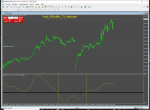 RSI OMA T3_V1.2 in Indicator Modifications_index