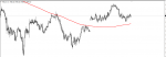 BITCOIN SIGNAL in Trading Signals_index