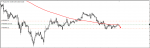 RIPPLE SIGNAL in Trading Signals_index