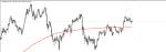 ETHEREUM SIGNAL in Trading Signals_index